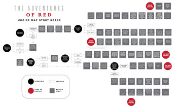 Choice Map of The Adventures of Red