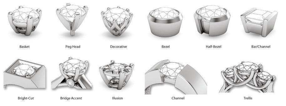 types of mounitngs.jpg
