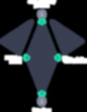 RAE_diagram.png