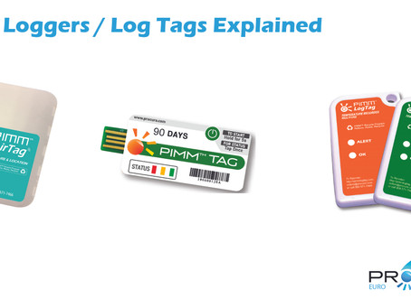 What Are Data Loggers?