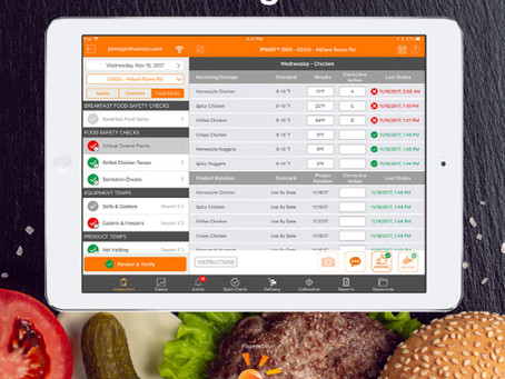 How To Manage Hot Foods
