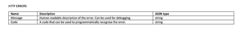 02 HTTP ERRORS.jpg