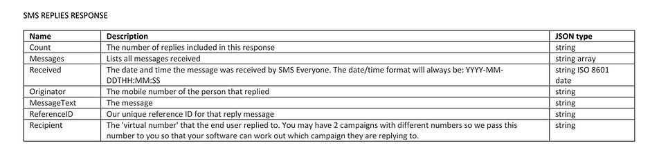 12 SMS REPLIES RESPONSE.jpg
