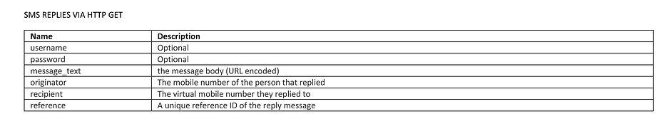 13 SMS REPLIES VIA HTTP GET.jpg