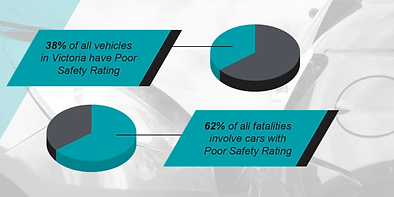 Poor safety ratings.png