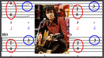 How to Practice Guitar: Magical, Easy Fingerpicking