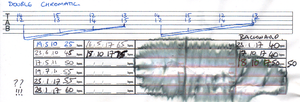 monitor progress on guitar in practice journal