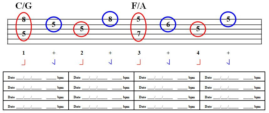 Effective guitar practice simplifying Stairway chord changes