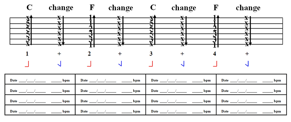 Changing between barred C and F chords