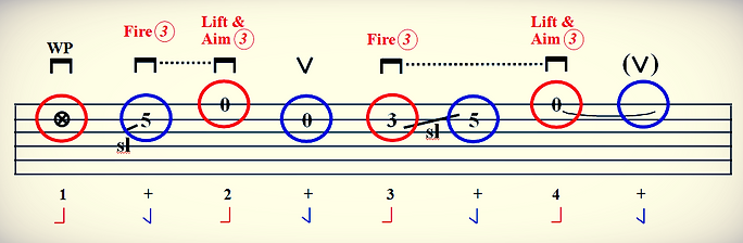 blues lick for guitar with foot tap and count