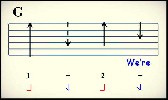 break down guitar part