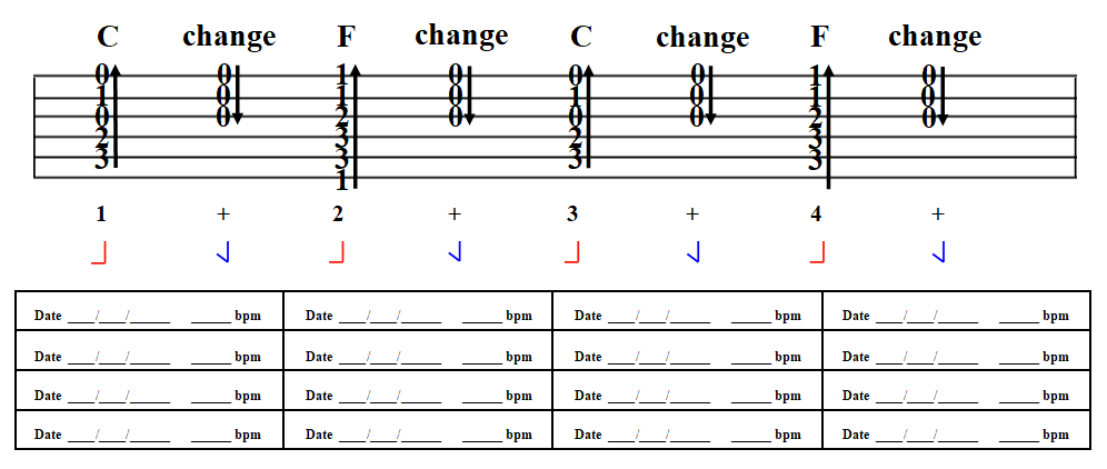 Changing between open C and barred F chord
