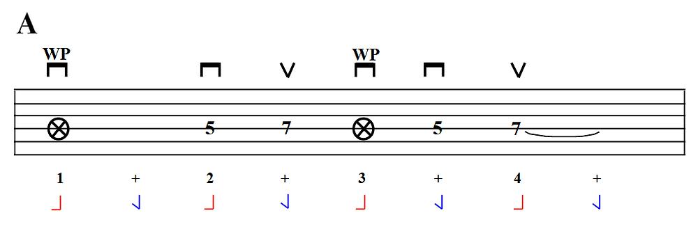 pick mute foot tap guitar