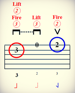 single beat for guitar in foot tap notation