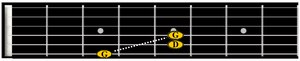 G power chord notes showing octave pattern
