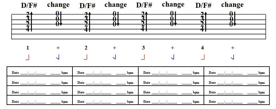 Stairway D/F# chord practice