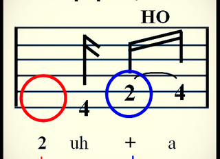Semiquavers, the Clap and the Foot Tap!