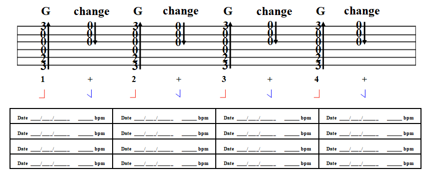 Practice with G chord change on guitar