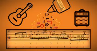 Taplature: How to Practice Guitar
