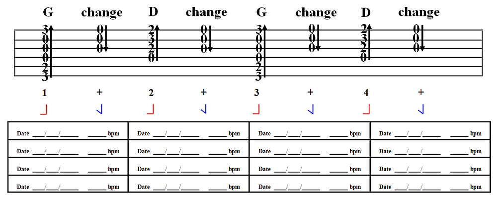 Practice changing between D & G chords on guitar