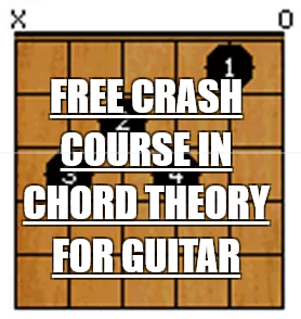 guitar theory for beginners