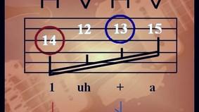 How to Practice Guitar: How Good is Your Technique?