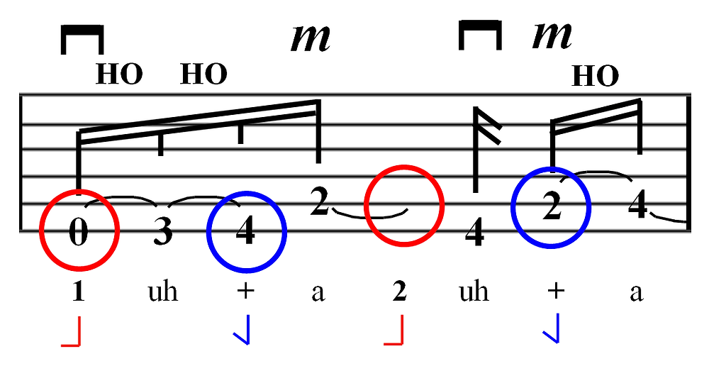 foot tap playing across the beat semiquaver count