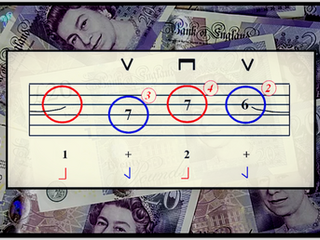 How to Practice Guitar 101: The Million Pound Challenge!