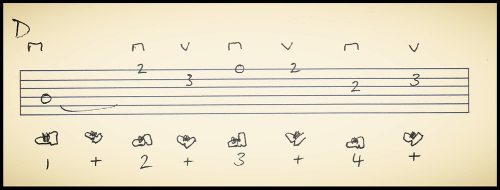here comes the sun guitar lesson tab