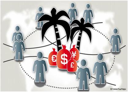 O que são empresas offshore?