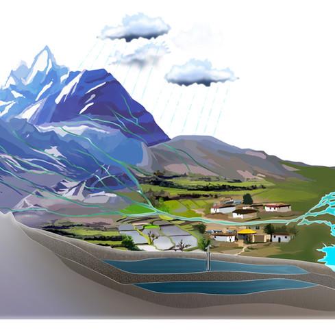 Rizière : Coupe géologique
