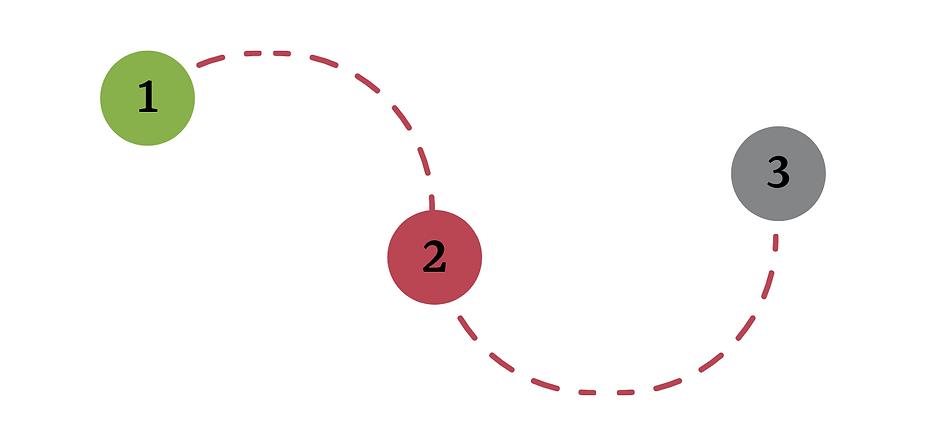 roadmap 3.png