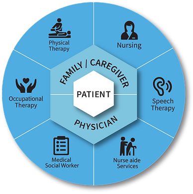 patient center care.png