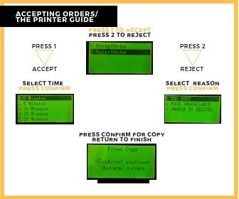 The Printer Guide accept order 1.jpg