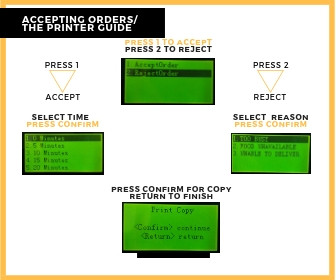 The Printer Guide accept order 1.jpg