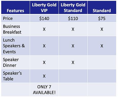 LPKC price v3.png