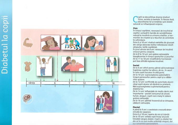 Sfaturi pentru pacientii cu diabet zahar