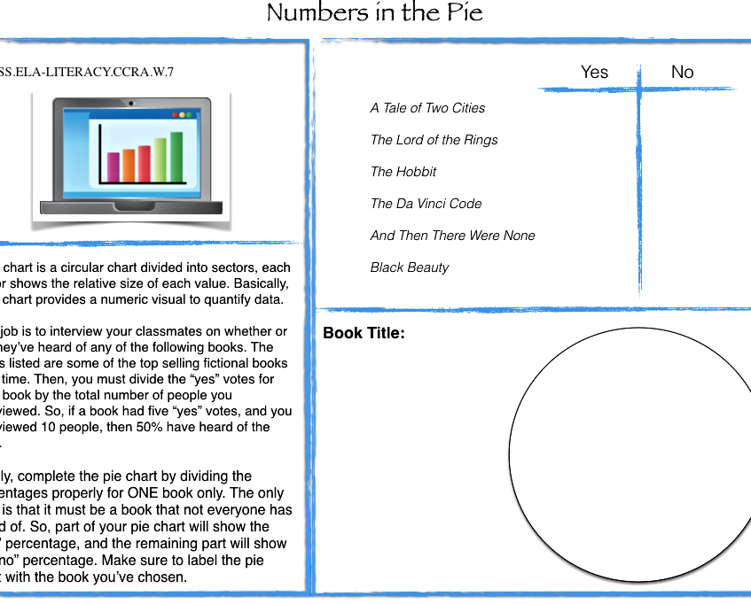 Numbers in the Pie