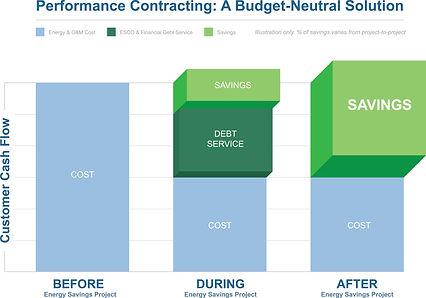 geothemal cost savings