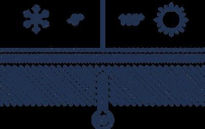 ground beneath the earth consistent temperature