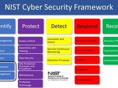 Incorporate ICS Cybersecurity Risk Assessments Into Process Risk Management