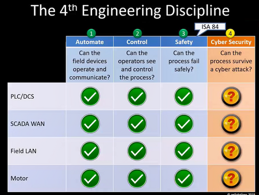 Building a cybersecurity program part 2 : Building a security culture & understanding the relat