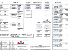 Improving the Safety Instrumented System (SIS) Design Process with Graphic Diagrams