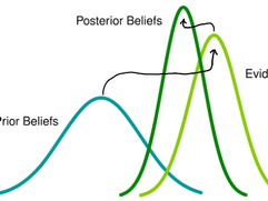 Does your facility have the flu? Use Bayes rule to treat the problem instead of the symptom