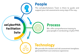 facilitation suite 1-2.png