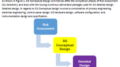 Lessons Learned on SIL Verification and SIS Conceptual Design