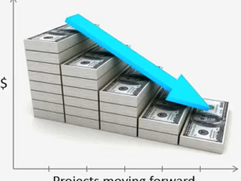 The significant financial benefits of proper front end loading on a Burner Management System project