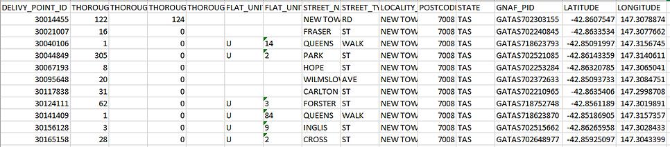 Columns including DPID, GNAF PID and coordinates