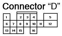 OBD2A Connector D Pinouts Chart