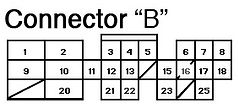 OBD2B Connector B Pinouts Chart